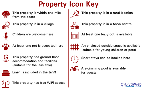 Property Icon Key